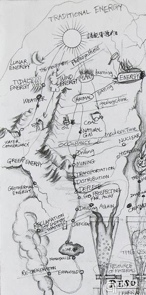 手绘地图简笔画的步骤